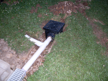 Drainage system for Installing drainage pipe in yard